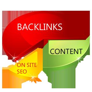 Cara membuat backlink sendiri yang berkualitas
