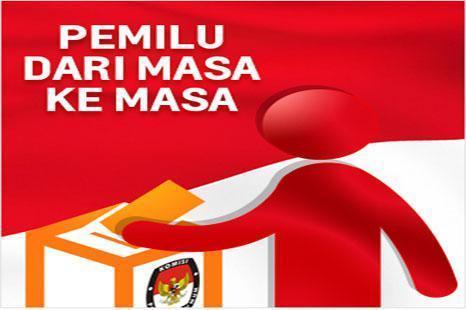 Sistem Pemilihan Umum di Indonesia