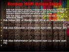 HAM Dalam Islam