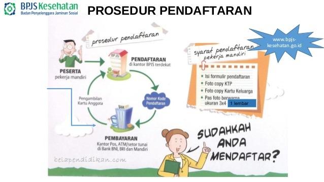 Mekanisme pendaftaran BPJS Kesehatan