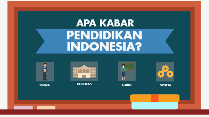 Bagaimana kabar pendidikan Indonesia saat ini ?