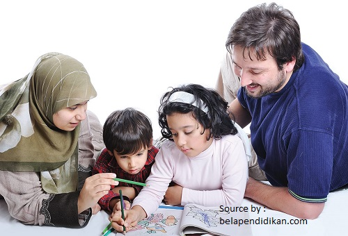 integritas peran keluarga dalam membentuk karakter anak