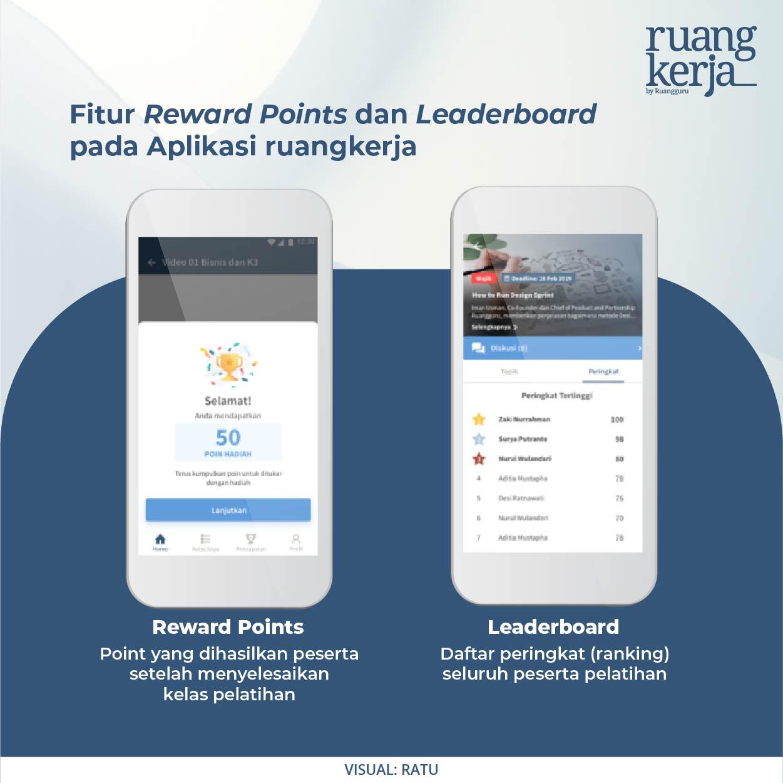 Fitur reward point pada applikasi ruang kerja